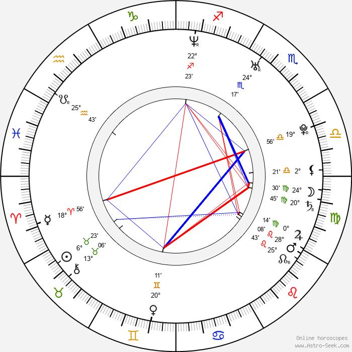 Marnette Patterson - Birth horoscope chart