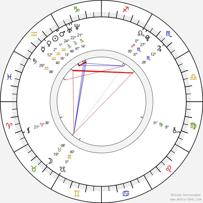 Marny Kennedy - Birth horoscope chart