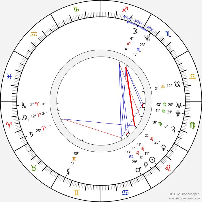 Marsell Benzon - Birth horoscope chart