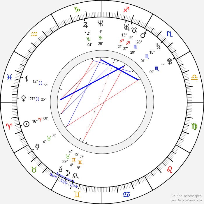 Marshall Allman - Birth horoscope chart
