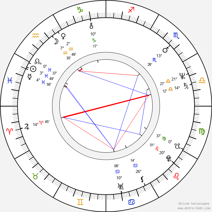 Marshall Herskovitz - Birth horoscope chart