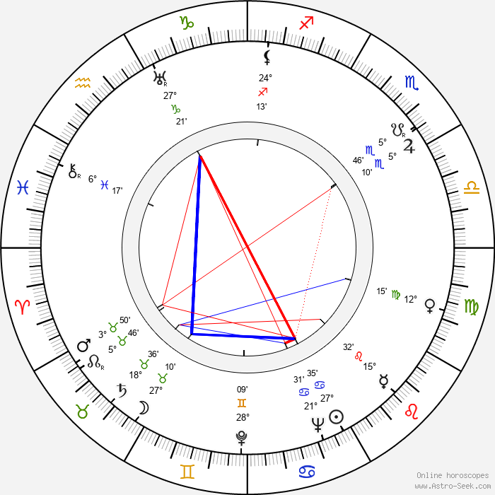 Marshall McLuhan - Birth horoscope chart
