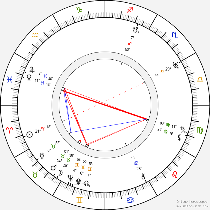 Marshall Neilan - Birth horoscope chart