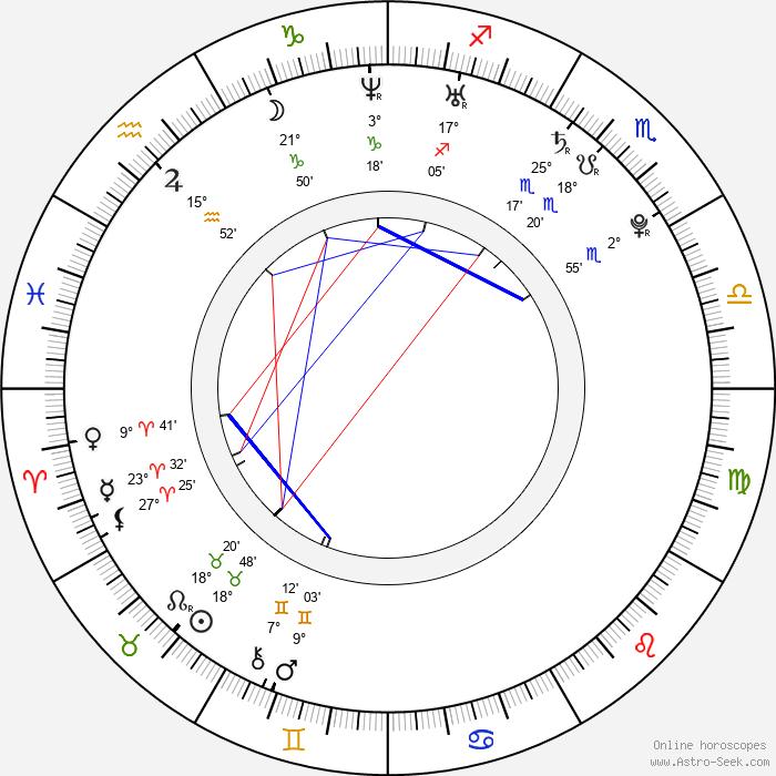 Marta Dobecka - Birth horoscope chart