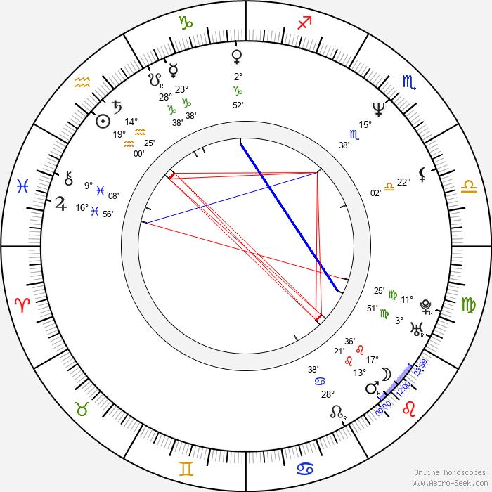 Marta Klubowicz - Birth horoscope chart