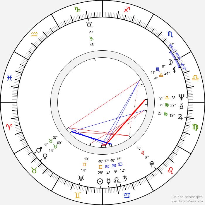 Mårten Wikström - Birth horoscope chart