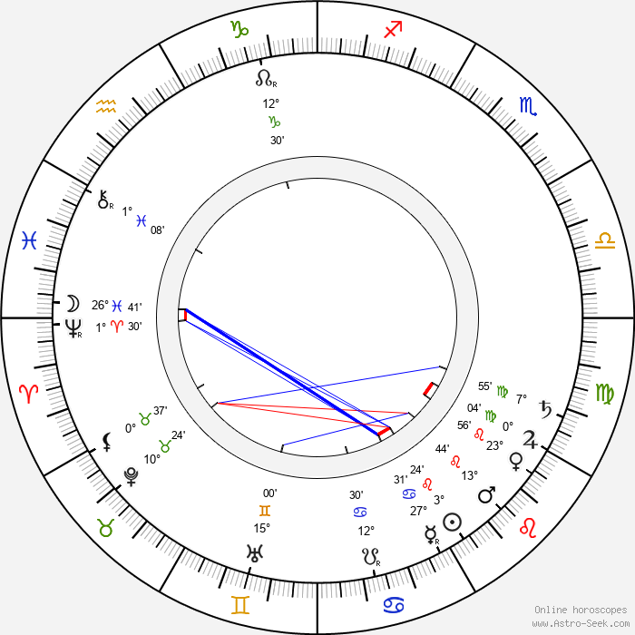 Martha Bernays - Birth horoscope chart