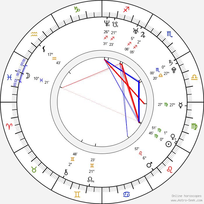 Martha Higareda - Birth horoscope chart