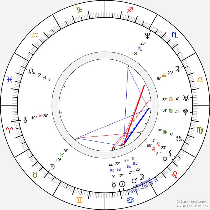 Marti Matulis - Birth horoscope chart