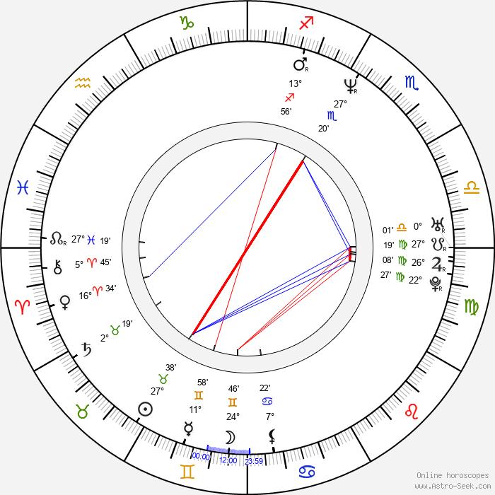 Martika - Birth horoscope chart
