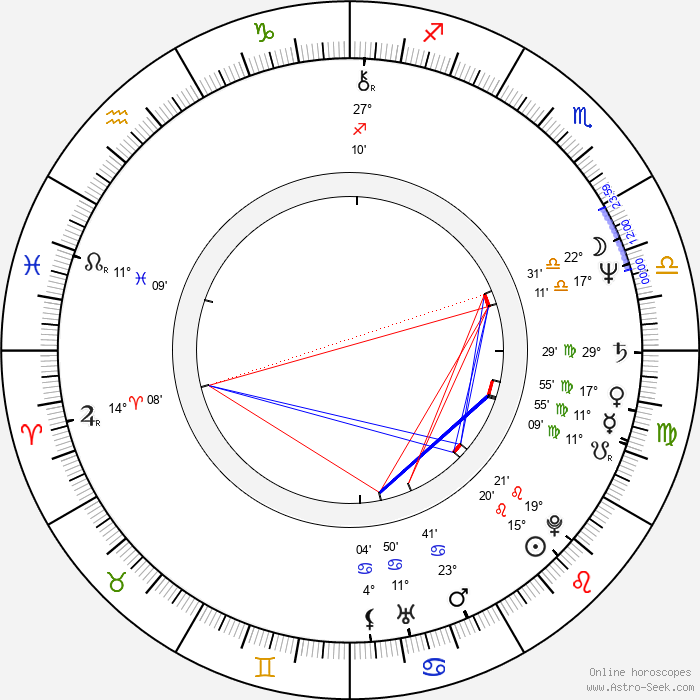 Martin Brest - Birth horoscope chart