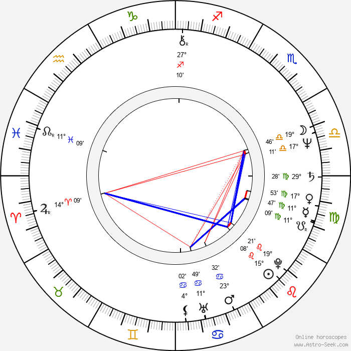 Martin Brest - Birth horoscope chart