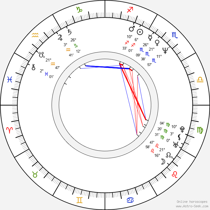 Martin Clunes - Birth horoscope chart