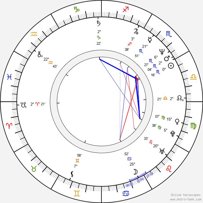 Martin Dohnal - Birth horoscope chart
