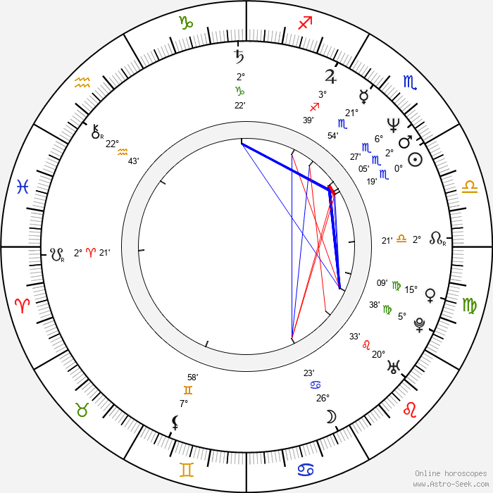 Martin Dohnal - Birth horoscope chart
