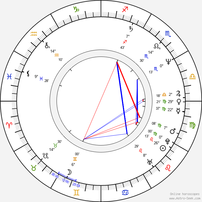 Martin Donovan - Birth horoscope chart