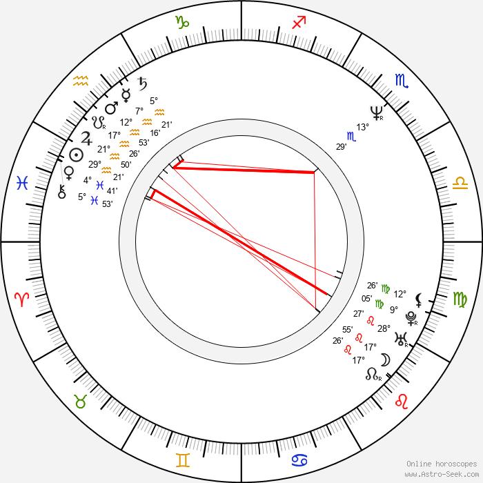 Martin Dostál - Birth horoscope chart