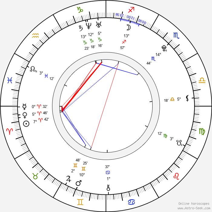 Martin Eisner - Birth horoscope chart