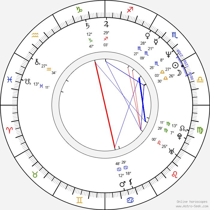 Martin Enlen - Birth horoscope chart