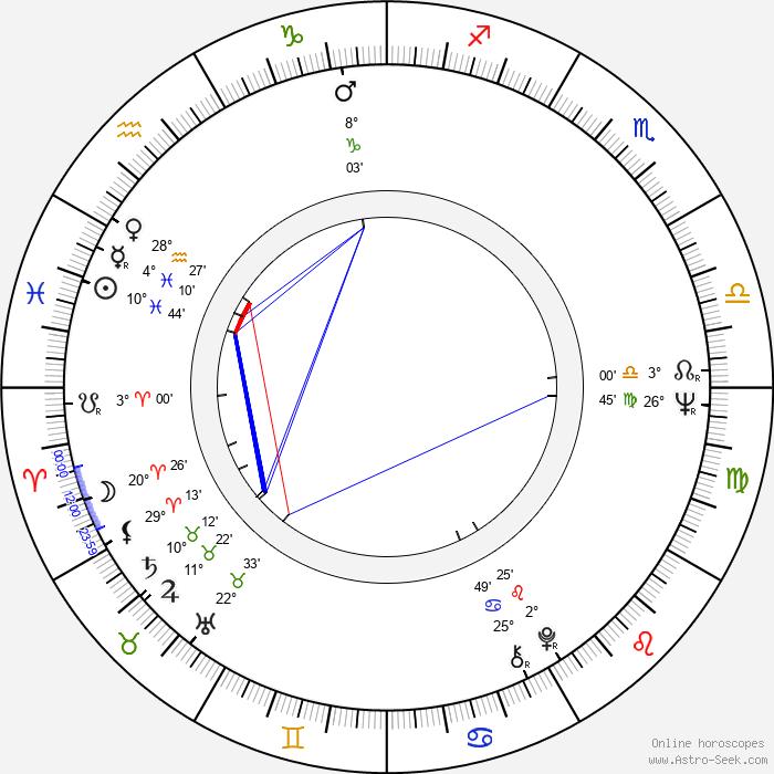 Martin H. Greenberg - Birth horoscope chart