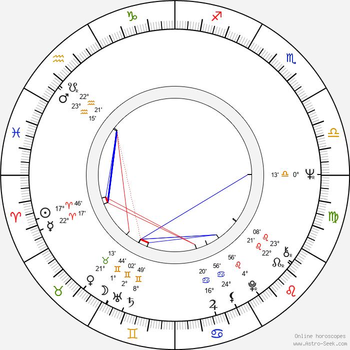 Martin Hilský - Birth horoscope chart