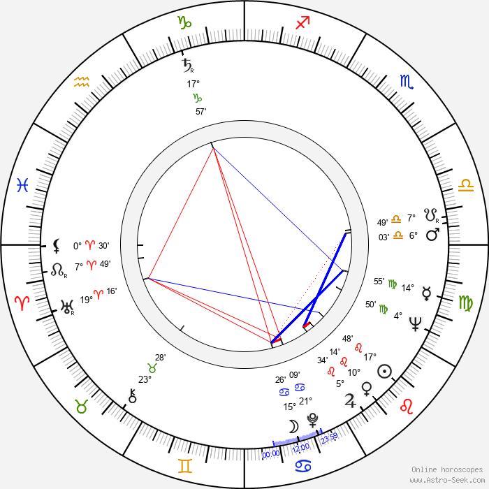 Martin Hollý Jr. - Birth horoscope chart