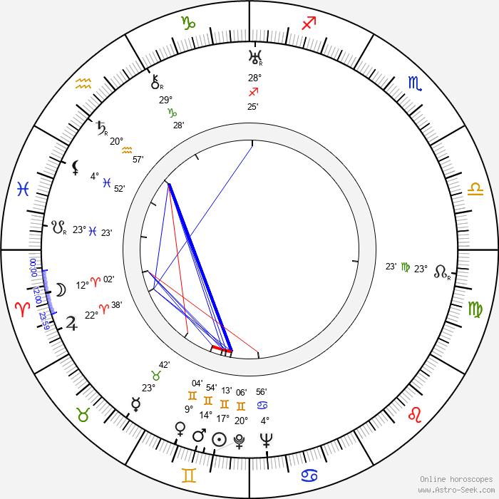 Martin Hollý Sr. - Birth horoscope chart