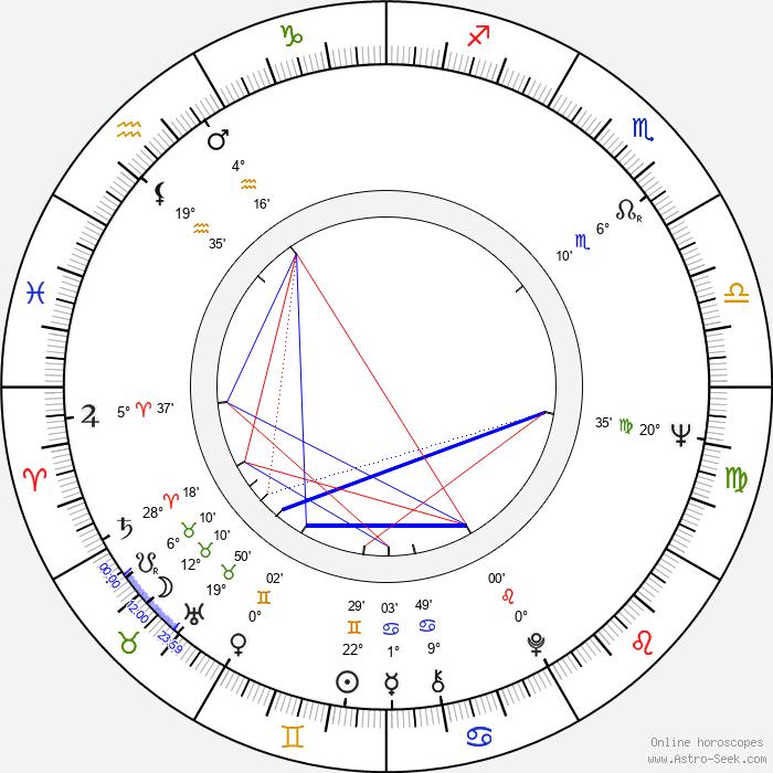 Martin Johnson - Birth horoscope chart