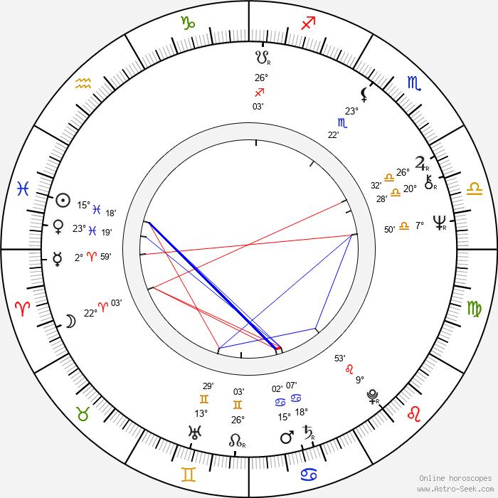 Martin Kove - Birth horoscope chart