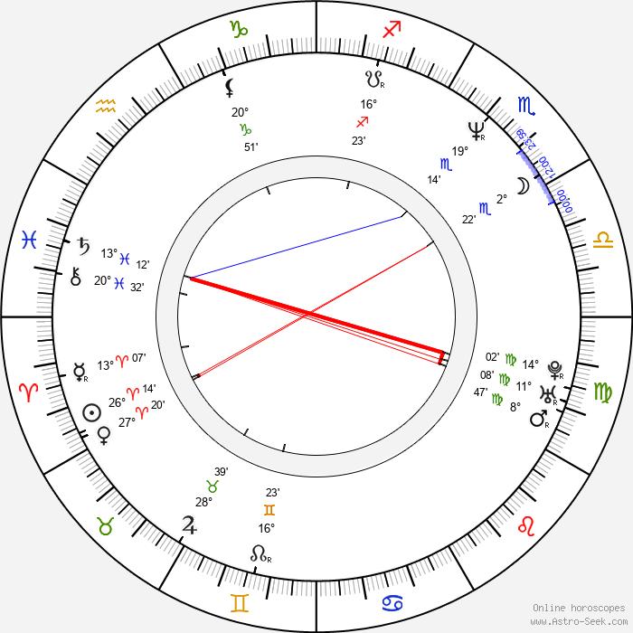 Martin Lawrence - Birth horoscope chart