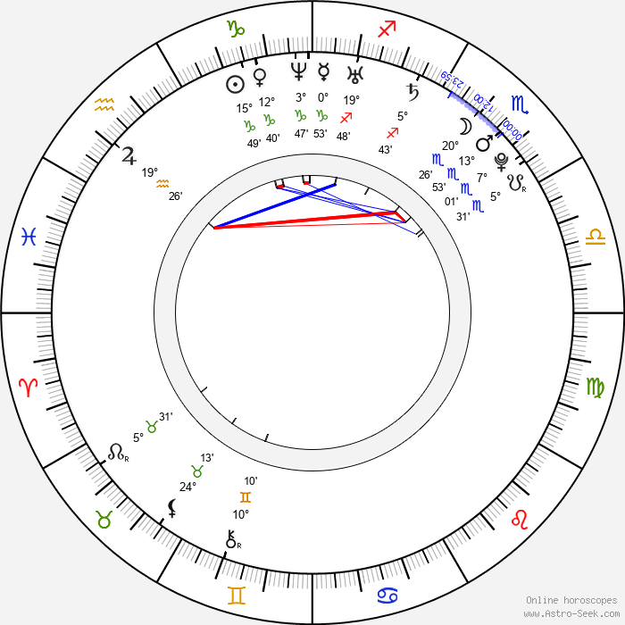 Martin Linhart - Birth horoscope chart