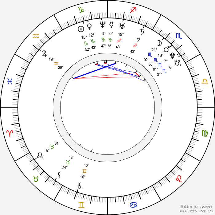 Martin Linhart - Birth horoscope chart