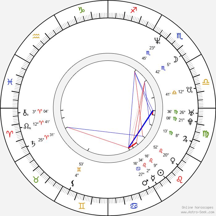 Martin Phipps - Birth horoscope chart