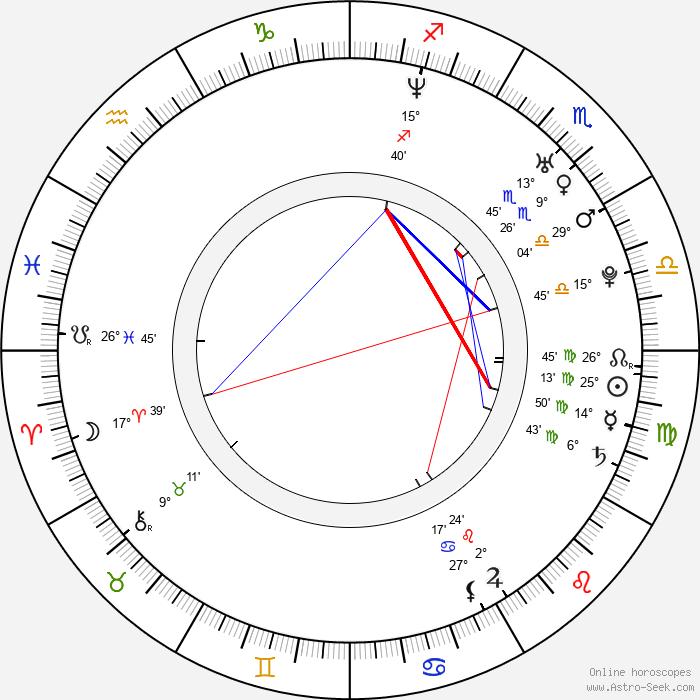 Martin Preiss - Birth horoscope chart