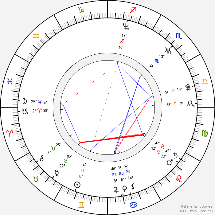Martin Rother - Birth horoscope chart
