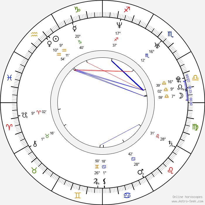 Martin Schmitt - Birth horoscope chart