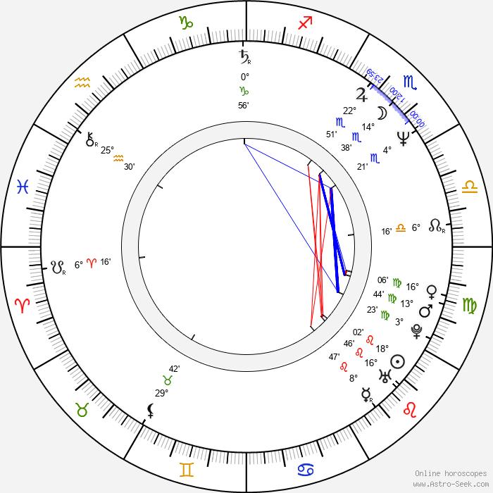 Martin Smolka - Birth horoscope chart