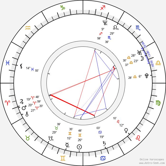 Martin St. Louis - Birth horoscope chart