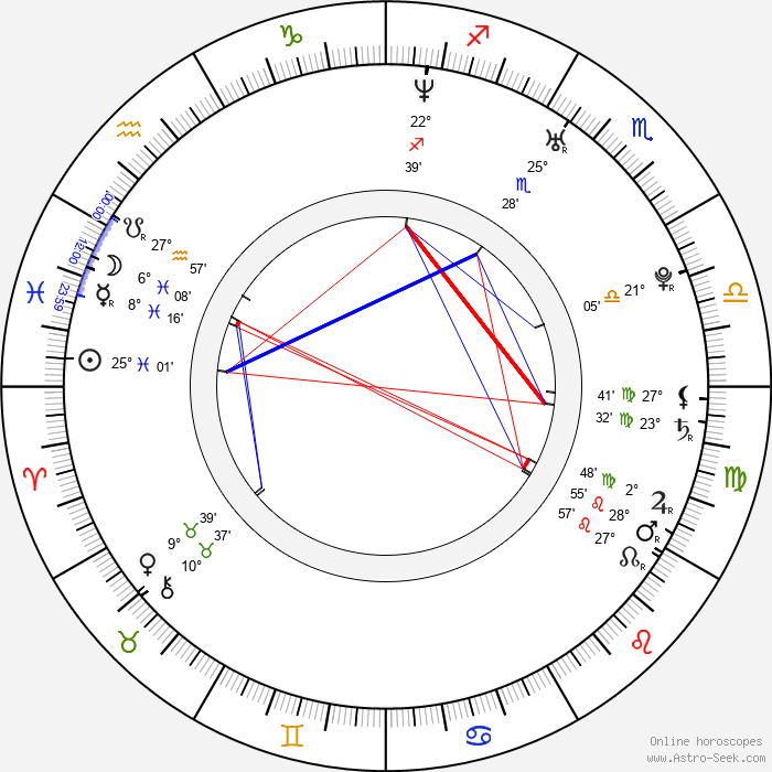 Martin Verner - Birth horoscope chart