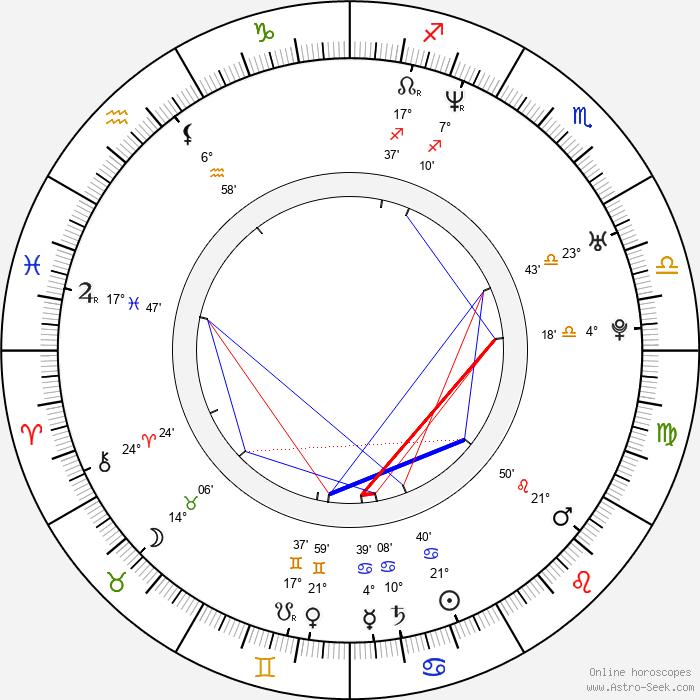 Martina Hill - Birth horoscope chart