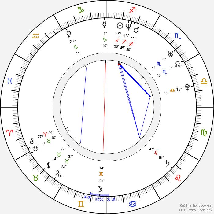 Martina Klein - Birth horoscope chart