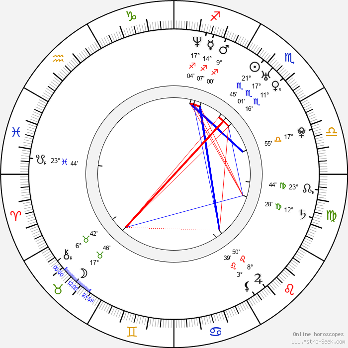 Martina Poulíčková - Birth horoscope chart