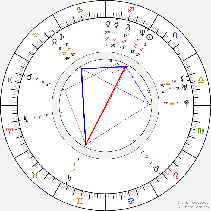 Martina Vrbová - Birth horoscope chart