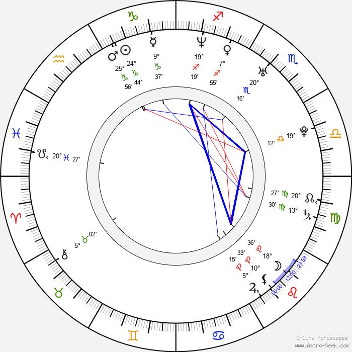 Martinho Silva - Birth horoscope chart