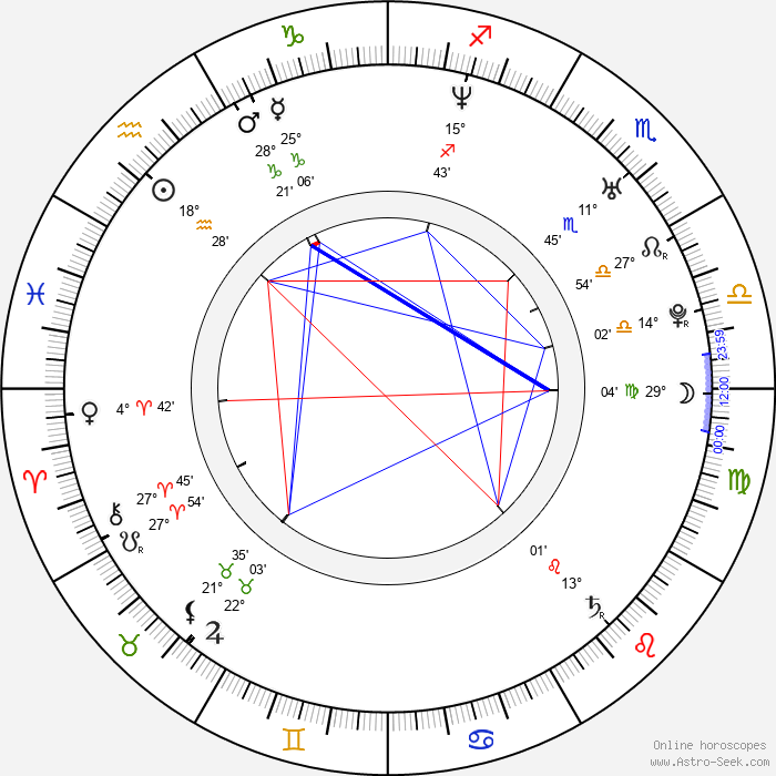 Mārtiņš Freimanis - Birth horoscope chart