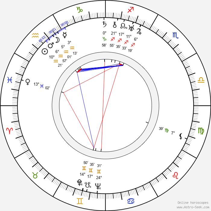 Martita Hunt - Birth horoscope chart