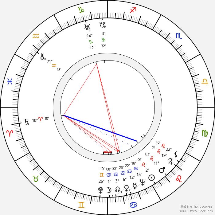 Martta Kinnunen - Birth horoscope chart