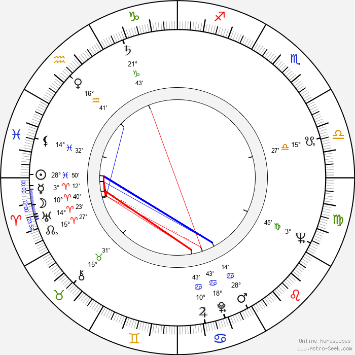 Martti Innanen - Birth horoscope chart