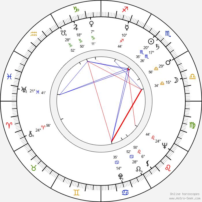 Martti Tiuri - Birth horoscope chart