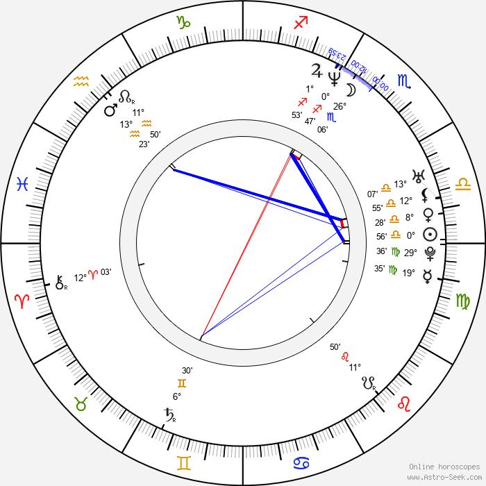 Marty Cintron - Birth horoscope chart
